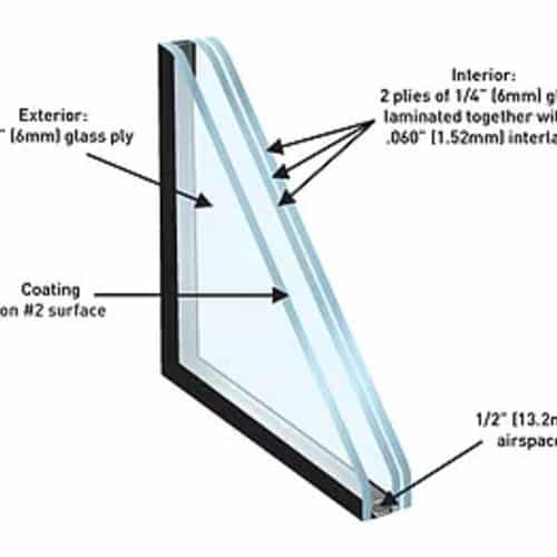 Dual Panes of Skylight Glass